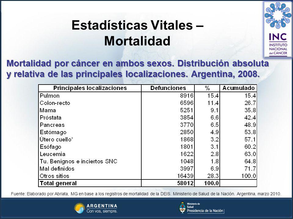 Estadísticas Vitales – Mortalidad Mortalidad por cáncer en ambos sexos. Distribución absoluta y relativa de las principales localizaciones. Argentina,
