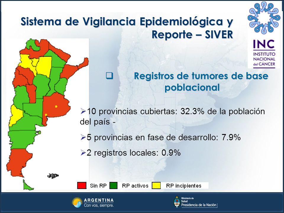Sistema de Vigilancia Epidemiológica y Reporte – SIVER Registros de tumores de base poblacional Registros de tumores de base poblacional 10 provincias