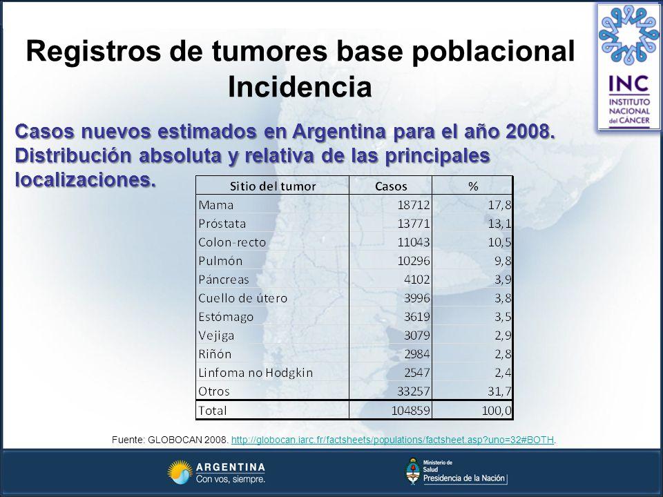 Registros de tumores base poblacional Incidencia Casos nuevos estimados en Argentina para el año 2008. Distribución absoluta y relativa de las princip