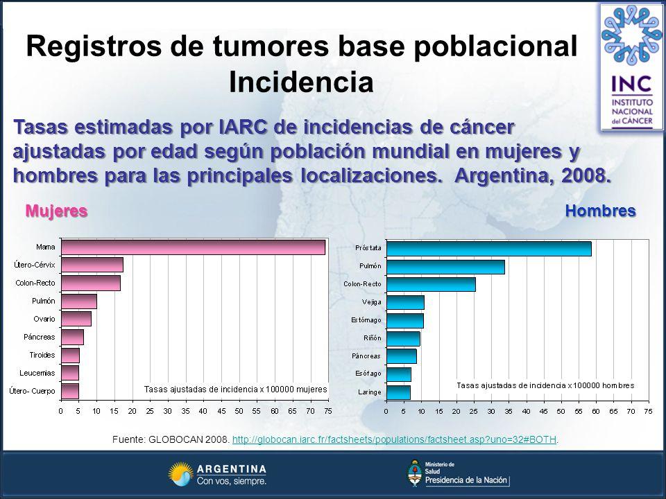 Registros de tumores base poblacional Incidencia Fuente: GLOBOCAN 2008. http://globocan.iarc.fr/factsheets/populations/factsheet.asp?uno=32#BOTH.http: