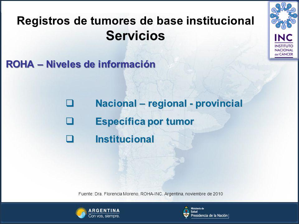 Registros de tumores de base institucional Servicios ROHA – Niveles de información Nacional – regional - provincial Nacional – regional - provincial E