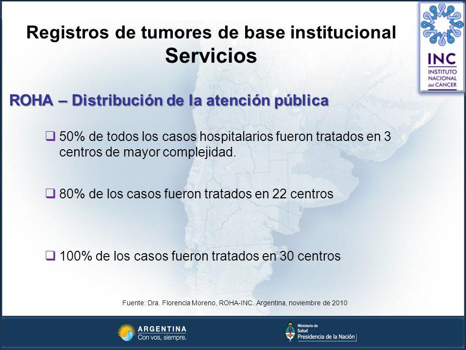 Registros de tumores de base institucional Servicios ROHA – Distribución de la atención pública Fuente: Dra. Florencia Moreno, ROHA-INC. Argentina, no