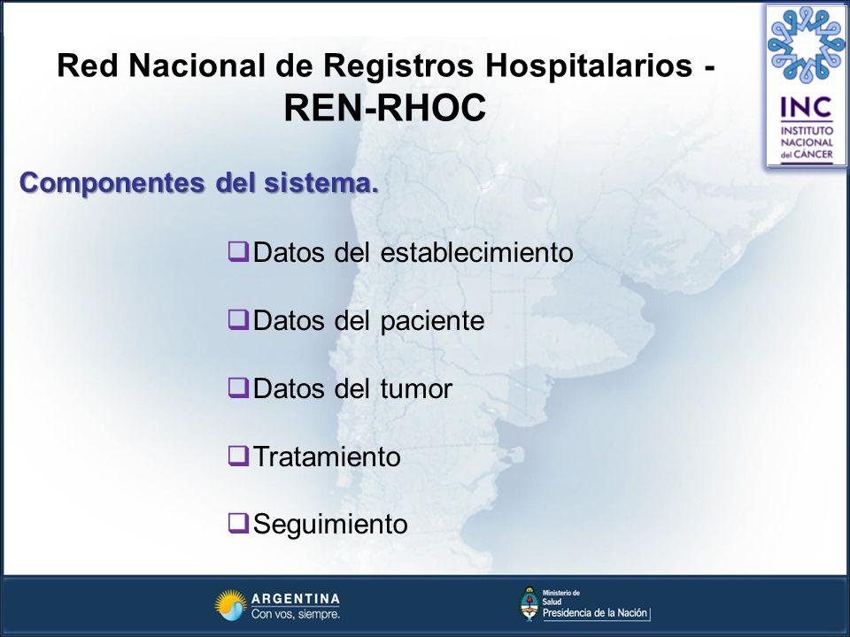 Red Nacional de Registros Hospitalarios - REN-RHOC Componentes del sistema. Datos del establecimiento Datos del paciente Datos del tumor Tratamiento S