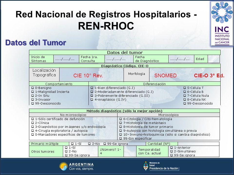 Red Nacional de Registros Hospitalarios - REN-RHOC Datos del Tumor CIE 10° Rev.SNOMEDCIE-O 3° Ed.