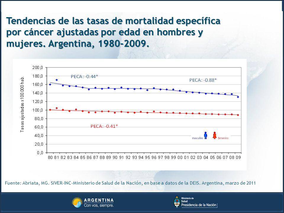 Tendencias de las tasas de mortalidad específica por cáncer ajustadas por edad en hombres y mujeres. Argentina, 1980-2009. Fuente: Abriata, MG. SIVER-