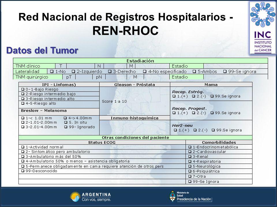 Red Nacional de Registros Hospitalarios - REN-RHOC Datos del Tumor