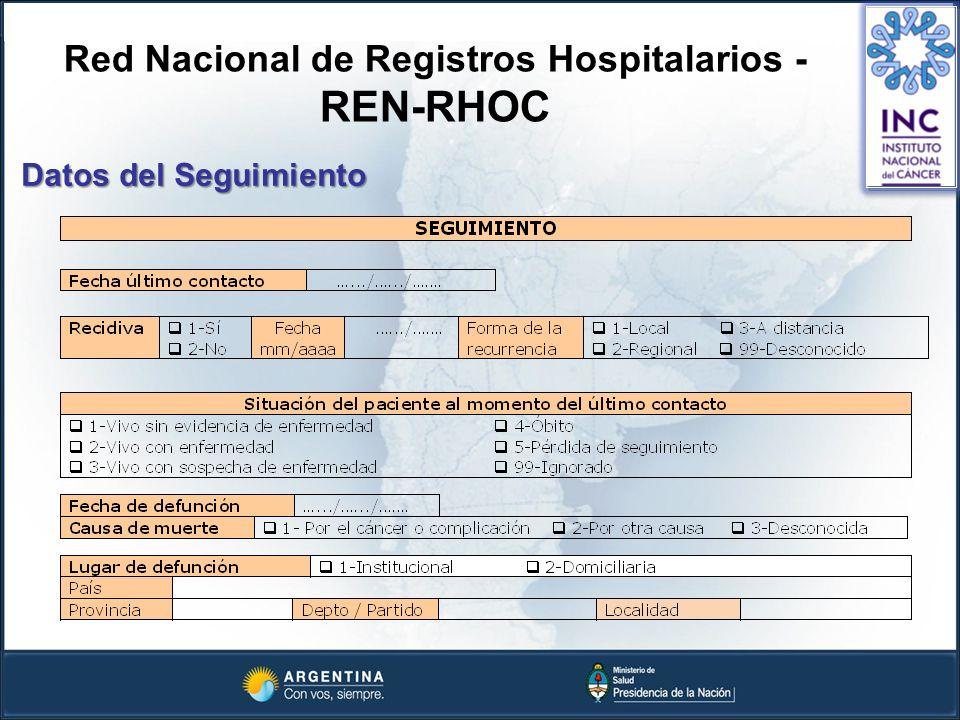Red Nacional de Registros Hospitalarios - REN-RHOC Datos del Seguimiento
