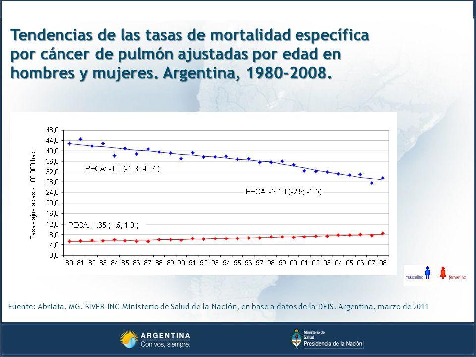 Tendencias de las tasas de mortalidad específica por cáncer de pulmón ajustadas por edad en hombres y mujeres. Argentina, 1980-2008. Fuente: Abriata,