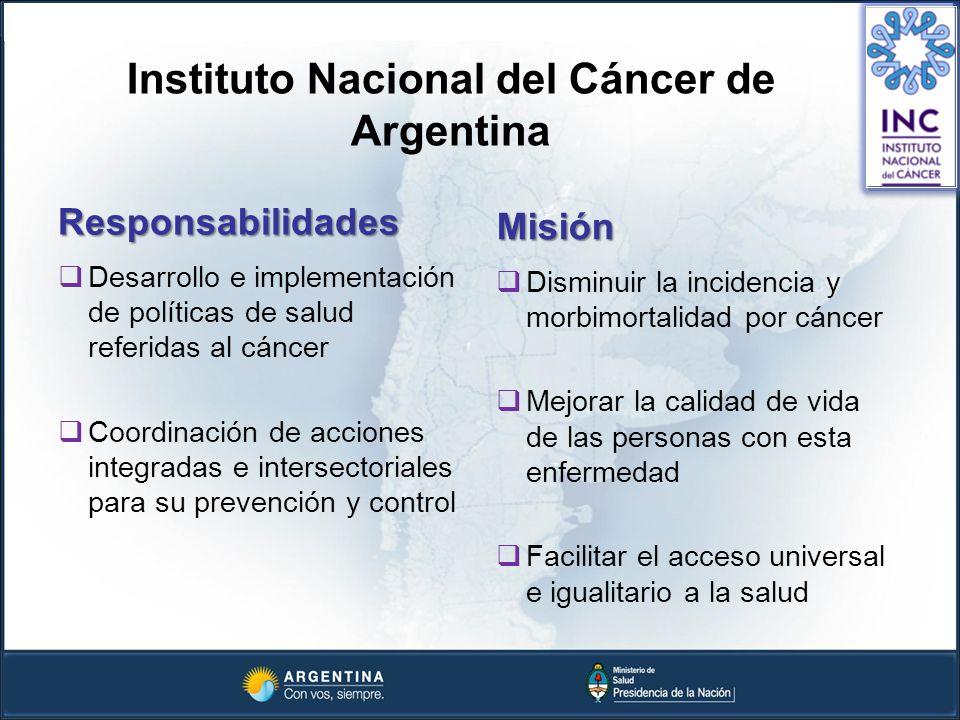 Instituto Nacional del Cáncer de Argentina Responsabilidades Desarrollo e implementación de políticas de salud referidas al cáncer Coordinación de acc