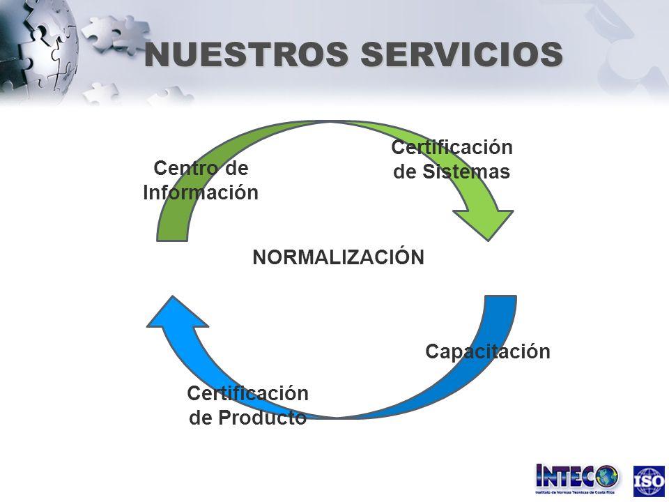 NUESTROS SERVICIOS NORMALIZACIÓN Certificación de Producto Capacitación Centro de Información Certificación de Sistemas