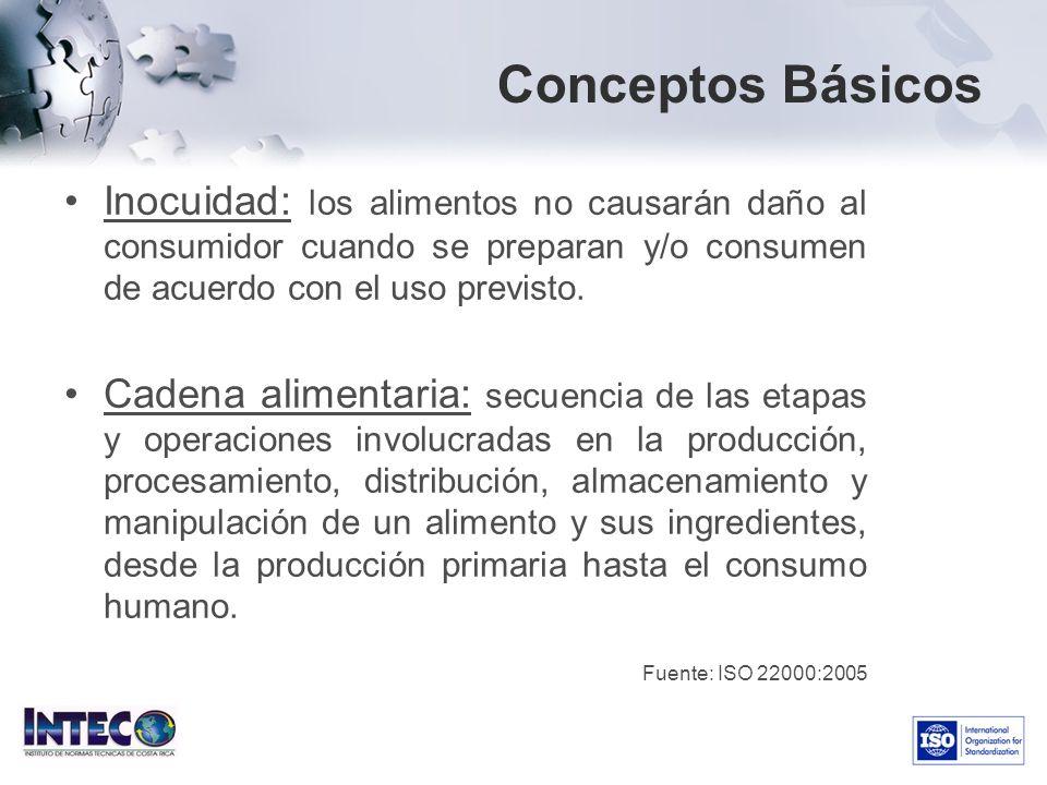 Conceptos Básicos Inocuidad: los alimentos no causarán daño al consumidor cuando se preparan y/o consumen de acuerdo con el uso previsto. Cadena alime