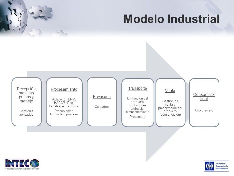 Modelo Industrial Recepción materias primas y manejo Controles aplicados Procesamiento Aplicación BPM, HACCP, Req. Legales, entre otros. Preservación