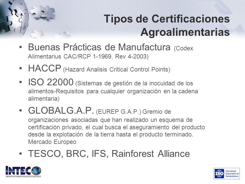 Tipos de Certificaciones Agroalimentarias Buenas Prácticas de Manufactura (Codex Alimentarius CAC/RCP 1-1969, Rev 4-2003) HACCP (Hazard Analisis Criti