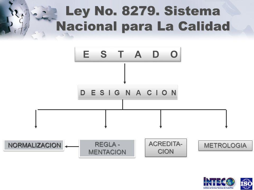 E S T A D O D E S I G N A C I O N NORMALIZACION REGLA - MENTACION ACREDITA- CION METROLOGIAMETROLOGIA Ley No. 8279. Sistema Nacional para La Calidad