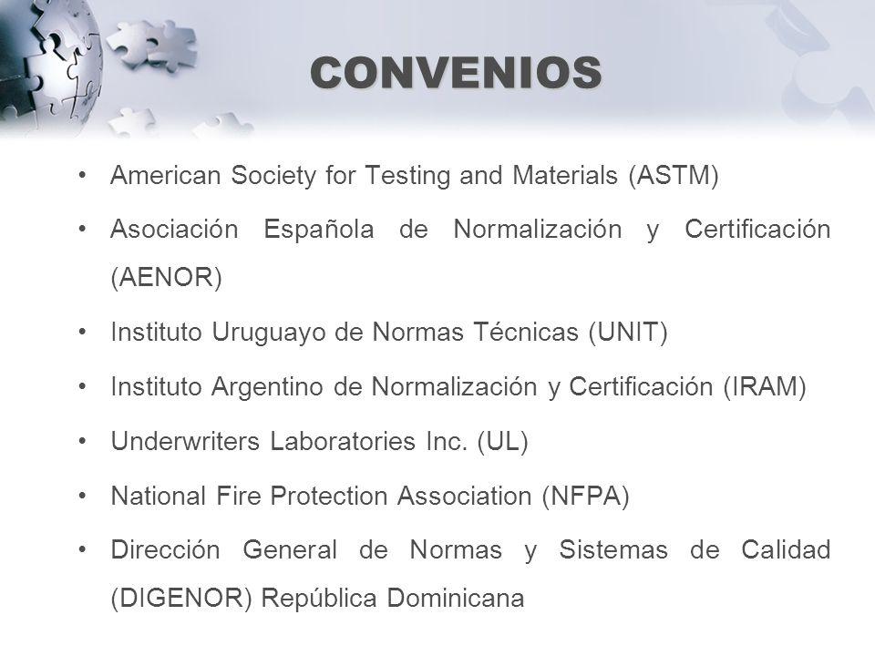 CONVENIOS American Society for Testing and Materials (ASTM) Asociación Española de Normalización y Certificación (AENOR) Instituto Uruguayo de Normas