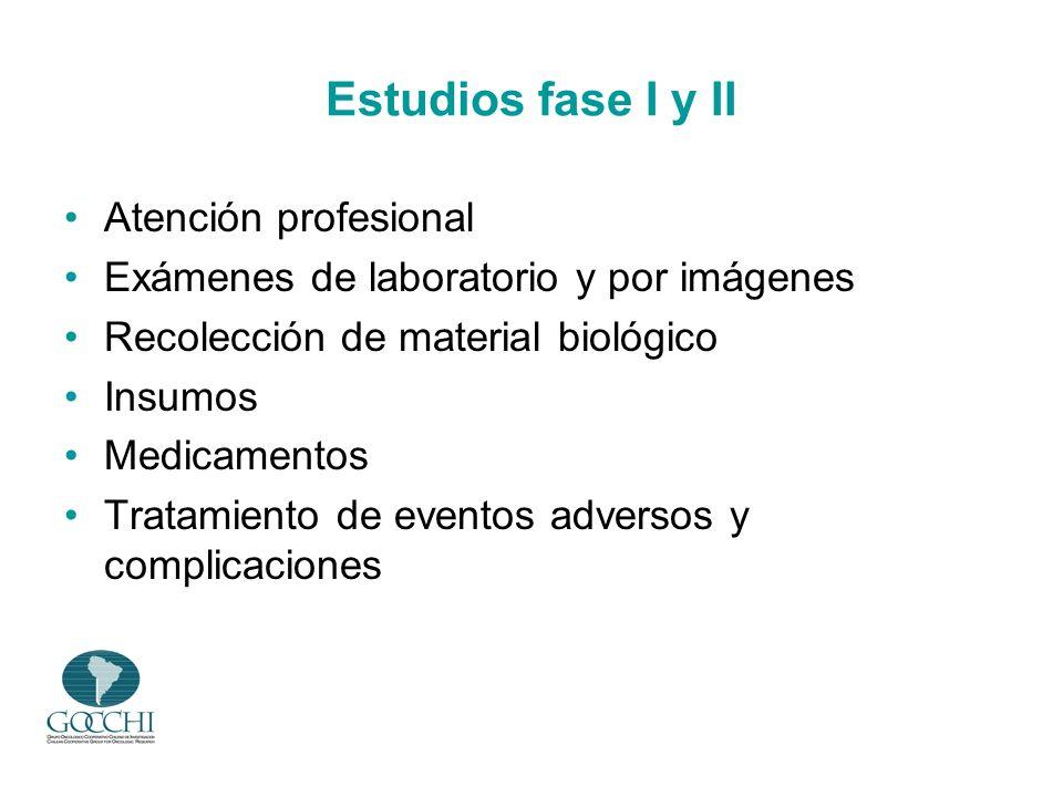 Estudios fase I y II Atención profesional Exámenes de laboratorio y por imágenes Recolección de material biológico Insumos Medicamentos Tratamiento de