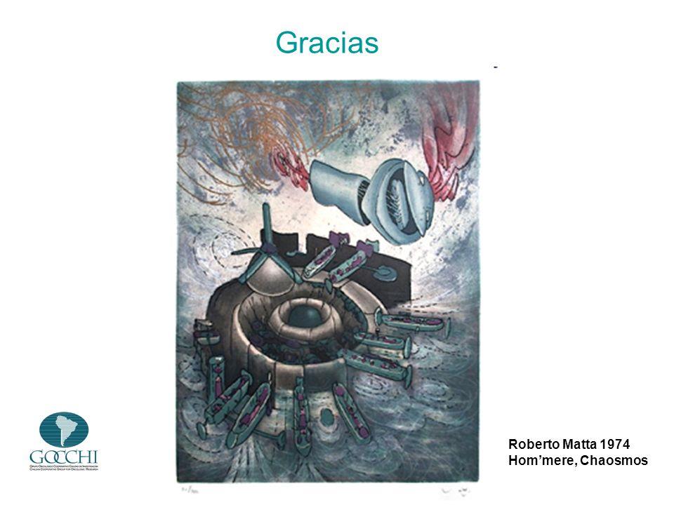 Gracias Roberto Matta 1974 Hommere, Chaosmos