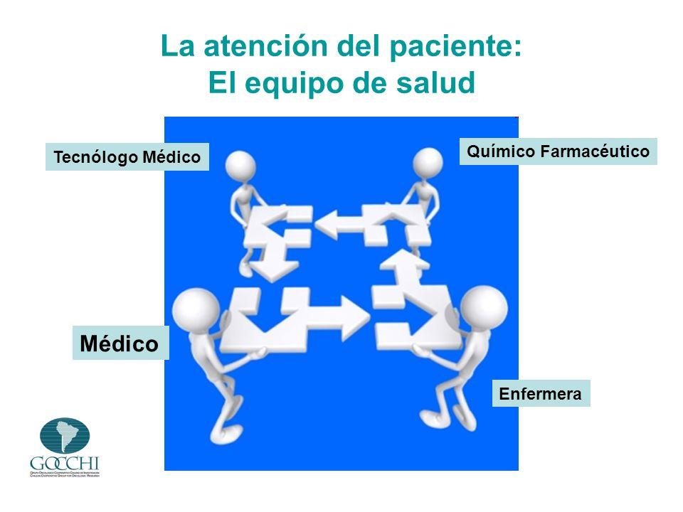 La atención del paciente: El equipo de salud Médico Enfermera Químico Farmacéutico Tecnólogo Médico