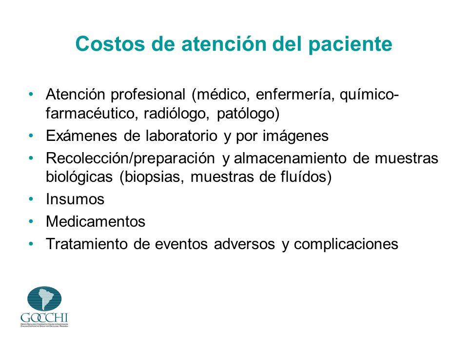 Costos de atención del paciente Atención profesional (médico, enfermería, químico- farmacéutico, radiólogo, patólogo) Exámenes de laboratorio y por im