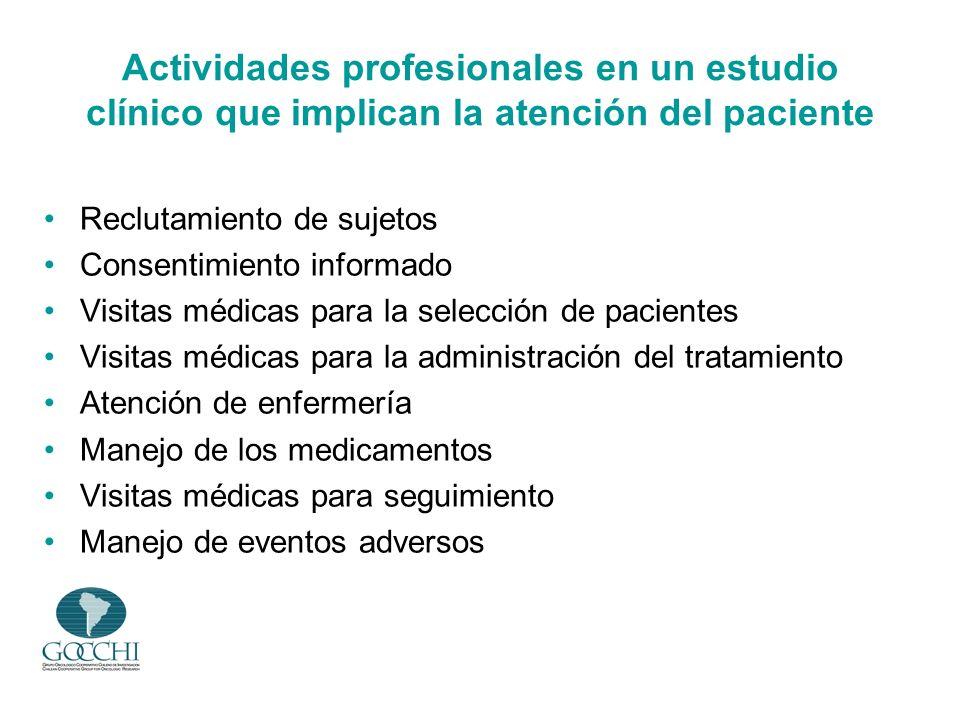 Actividades profesionales en un estudio clínico que implican la atención del paciente Reclutamiento de sujetos Consentimiento informado Visitas médica