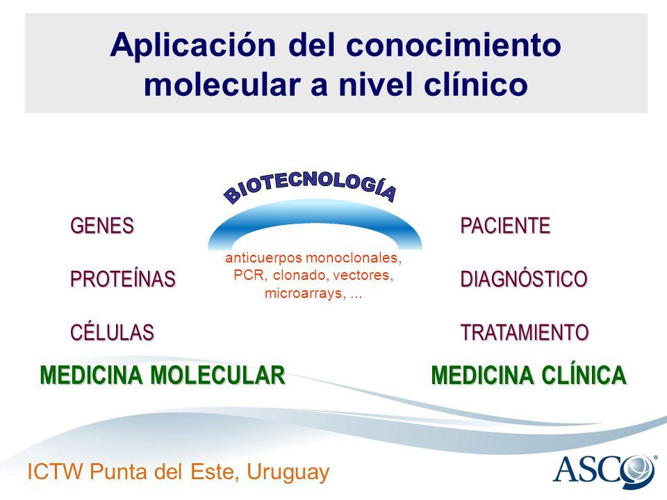 ICTW Punta del Este, Uruguay Aplicación del conocimiento molecular a nivel clínicoGENESPROTEÍNASCÉLULAS MEDICINA MOLECULAR PACIENTEDIAGNÓSTICOTRATAMIE