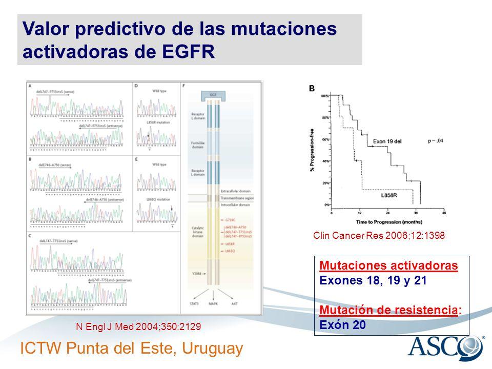 ICTW Punta del Este, Uruguay N Engl J Med 2004;350:2129 Valor predictivo de las mutaciones activadoras de EGFR Clin Cancer Res 2006;12:1398 Mutaciones