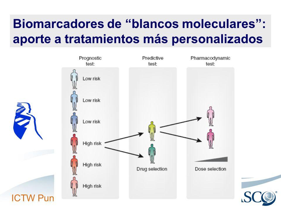 ICTW Punta del Este, Uruguay Biomarcadores de blancos moleculares: aporte a tratamientos más personalizados