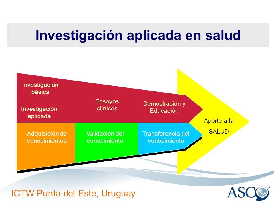ICTW Punta del Este, Uruguay Investigación aplicada en salud Investigación básica Investigación aplicada Ensayos clínicos Demostración y Educación Adq