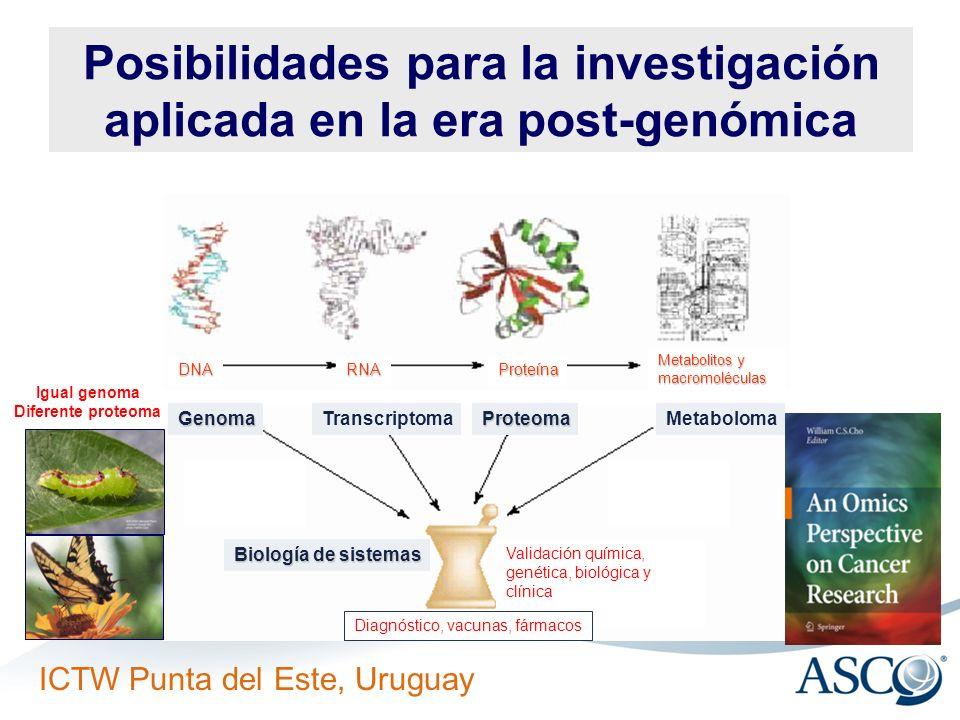 ICTW Punta del Este, Uruguay Posibilidades para la investigación aplicada en la era post-genómica DNARNAProteína Metabolitos y macromoléculas Validaci