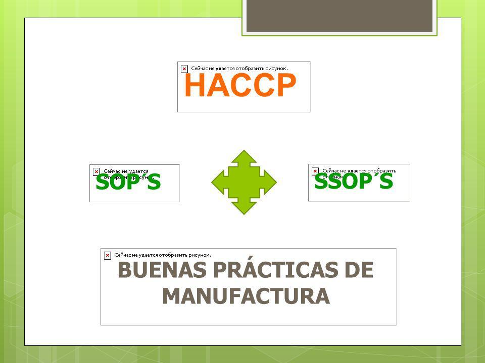 BUENAS PRÁCTICAS DE MANUFACTURA SOP´S SSOP´S HACCP