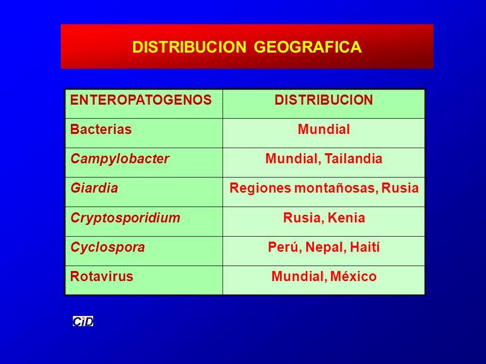 DISTRIBUCION GEOGRAFICA ENTEROPATOGENOSDISTRIBUCION BacteriasMundial CampylobacterMundial, Tailandia GiardiaRegiones montañosas, Rusia Cryptosporidium