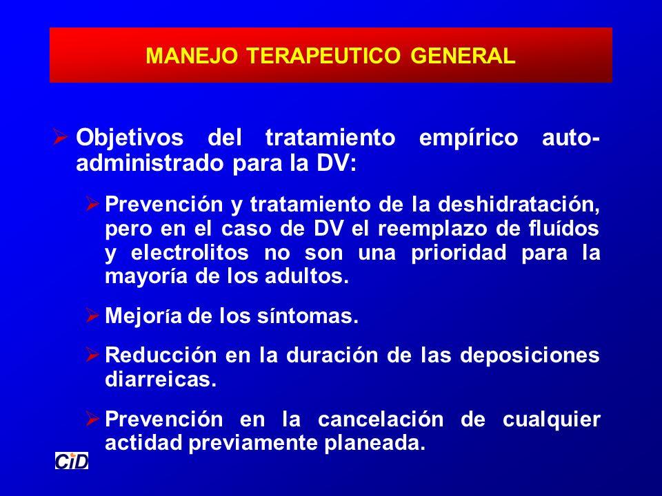 MANEJO TERAPEUTICO GENERAL Objetivos del tratamiento empírico auto- administrado para la DV: Prevención y tratamiento de la deshidratación, pero en el