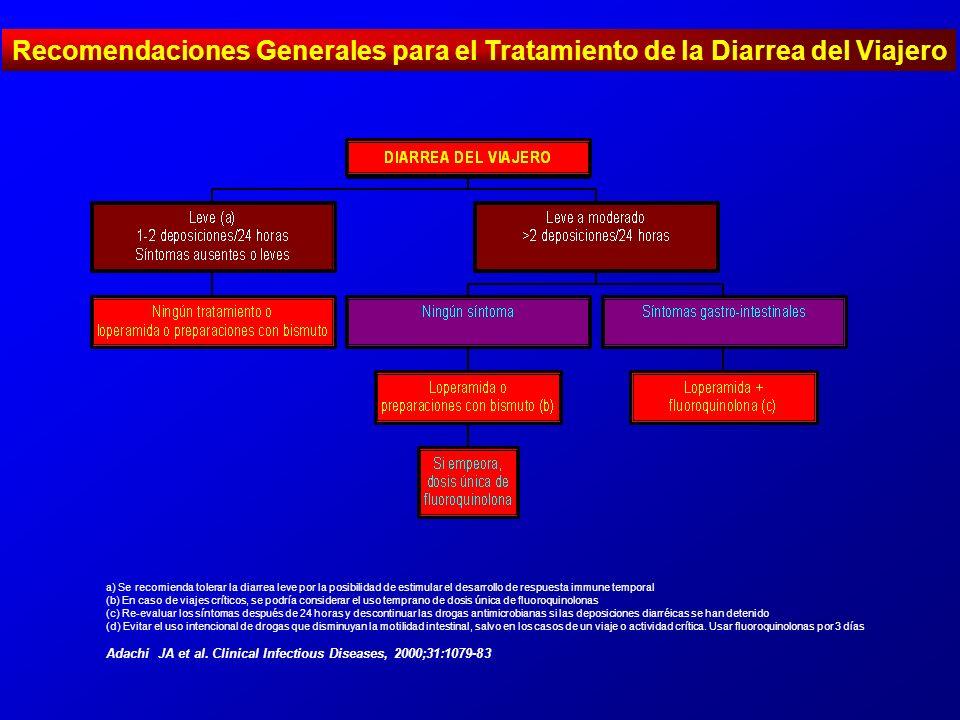 Recomendaciones Generales para el Tratamiento de la Diarrea del Viajero a) Se recomienda tolerar la diarrea leve por la posibilidad de estimular el de