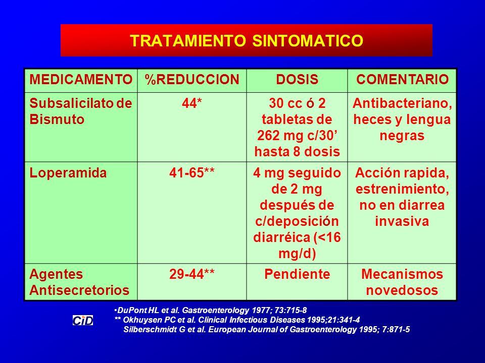 TRATAMIENTO SINTOMATICO DuPont HL et al. Gastroenterology 1977; 73:715-8 ** Okhuysen PC et al. Clinical Infectious Diseases 1995;21:341-4 Silberschmid