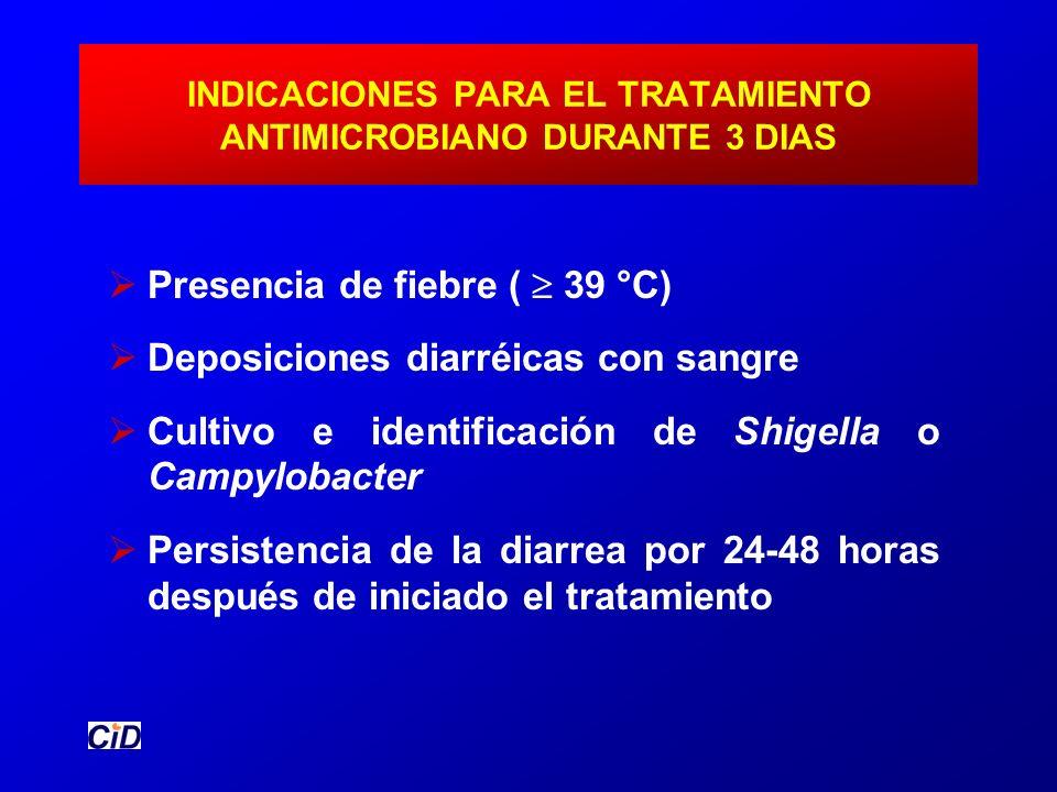 INDICACIONES PARA EL TRATAMIENTO ANTIMICROBIANO DURANTE 3 DIAS Presencia de fiebre ( 39 °C) Deposiciones diarréicas con sangre Cultivo e identificació