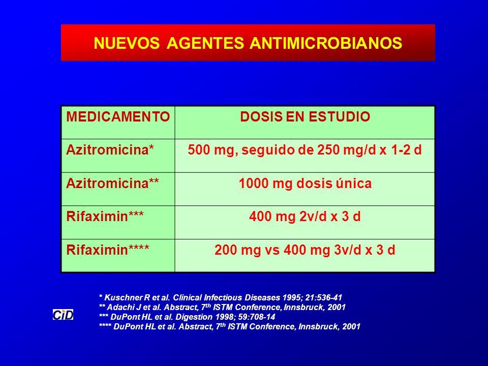 NUEVOS AGENTES ANTIMICROBIANOS MEDICAMENTODOSIS EN ESTUDIO Azitromicina*500 mg, seguido de 250 mg/d x 1-2 d Azitromicina**1000 mg dosis única Rifaximi