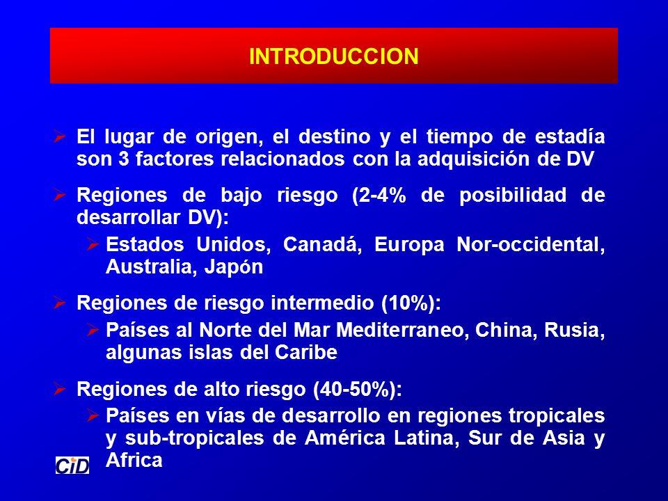 INTRODUCCION El lugar de origen, el destino y el tiempo de estadía son 3 factores relacionados con la adquisición de DV Regiones de bajo riesgo (2-4%