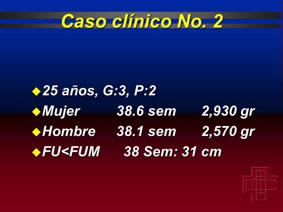 u 25 años, G:3, P:2 u Mujer 38.6 sem 2,930 gr u Hombre 38.1 sem 2,570 gr u FU<FUM 38 Sem: 31 cm Caso clínico No. 2