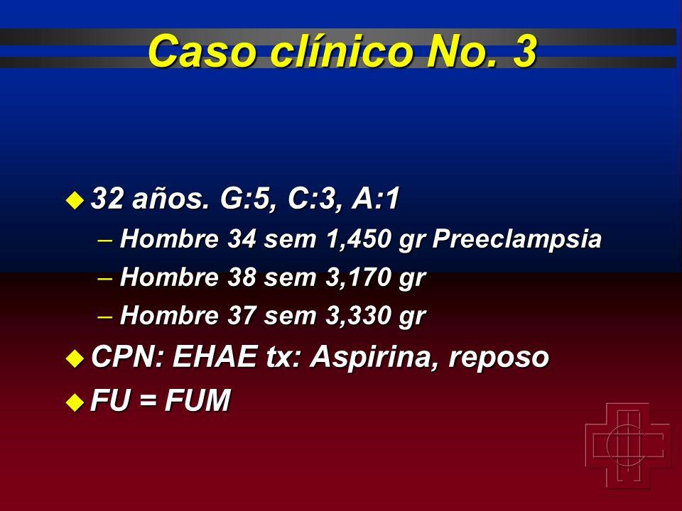Caso clínico No. 3 u 32 años. G:5, C:3, A:1 –Hombre 34 sem 1,450 gr Preeclampsia –Hombre 38 sem 3,170 gr –Hombre 37 sem 3,330 gr u CPN: EHAE tx: Aspir