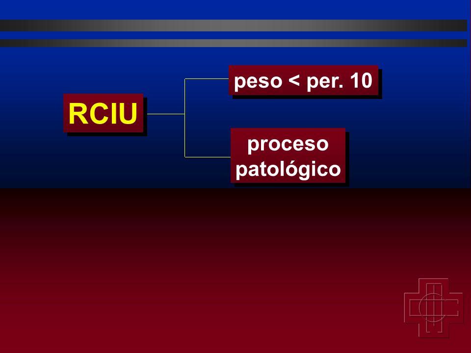 RCIU peso < per. 10 proceso patológico proceso patológico
