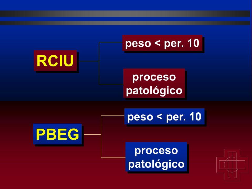 RCIU peso < per. 10 proceso patológico proceso patológico PBEG peso < per. 10 proceso patológico proceso patológico