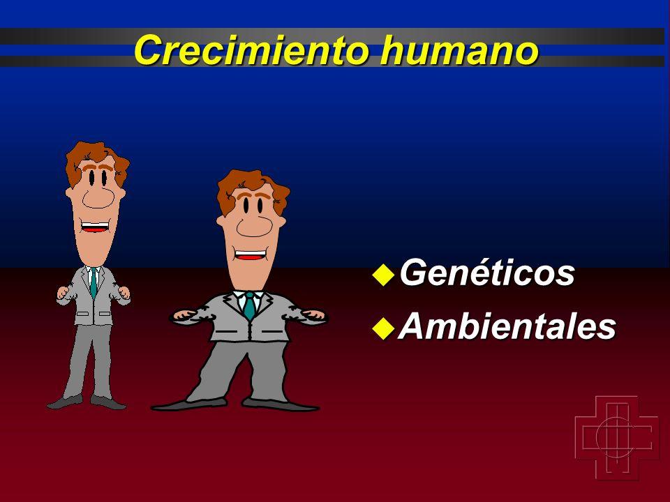 Crecimiento humano u Genéticos u Ambientales