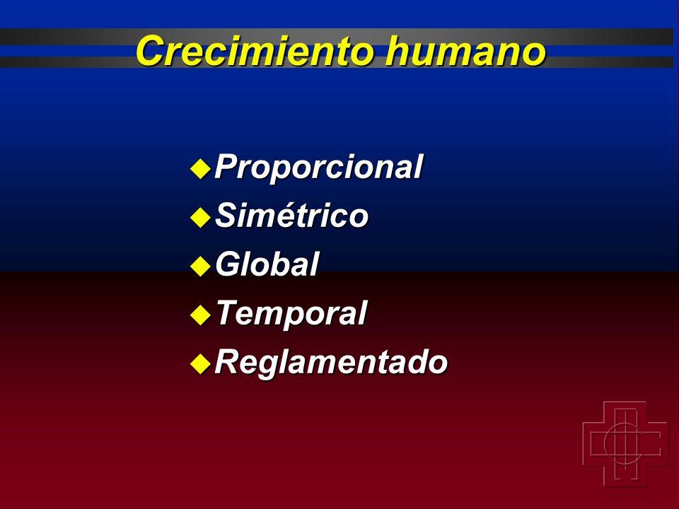 u Proporcional u Simétrico u Global u Temporal u Reglamentado Crecimiento humano