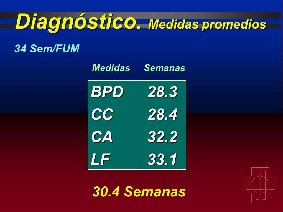 BPD28.3 CC28.4 CA32.2 LF33.1 MedidasSemanas 30.4 Semanas 34 Sem/FUM Diagnóstico. Medidas promedios