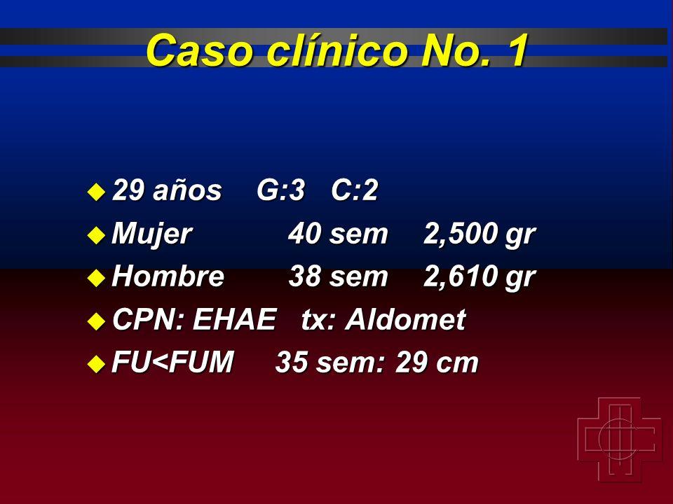 u 29 años G:3 C:2 u Mujer 40 sem 2,500 gr u Hombre 38 sem 2,610 gr u CPN: EHAE tx: Aldomet u FU<FUM 35 sem: 29 cm Caso clínico No. 1