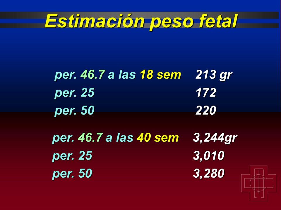 per. 46.7 a las 18 sem213 gr per. 25172 per. 50220 per. 46.7 a las 40 sem 3,244gr per. 253,010 per. 503,280 Estimación peso fetal