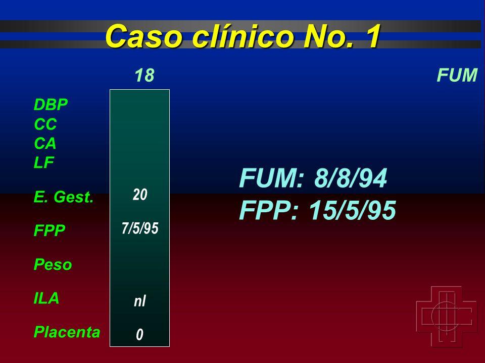 DBP CC CA LF E. Gest. FPP Peso ILA Placenta 20 7/5/95 nl 0 18 Caso clínico No. 1 FUM FUM: 8/8/94 FPP: 15/5/95
