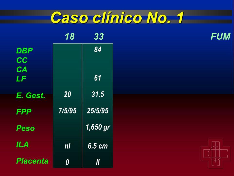 DBP CC CA LF E. Gest. FPP Peso ILA Placenta 20 7/5/95 nl 0 84 61 31.5 25/5/95 1,650 gr 6.5 cm II 1833FUM Caso clínico No. 1