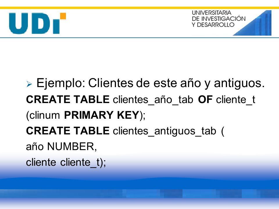 Ejemplo: Clientes de este año y antiguos. CREATE TABLE clientes_año_tab OF cliente_t (clinum PRIMARY KEY); CREATE TABLE clientes_antiguos_tab ( año NU