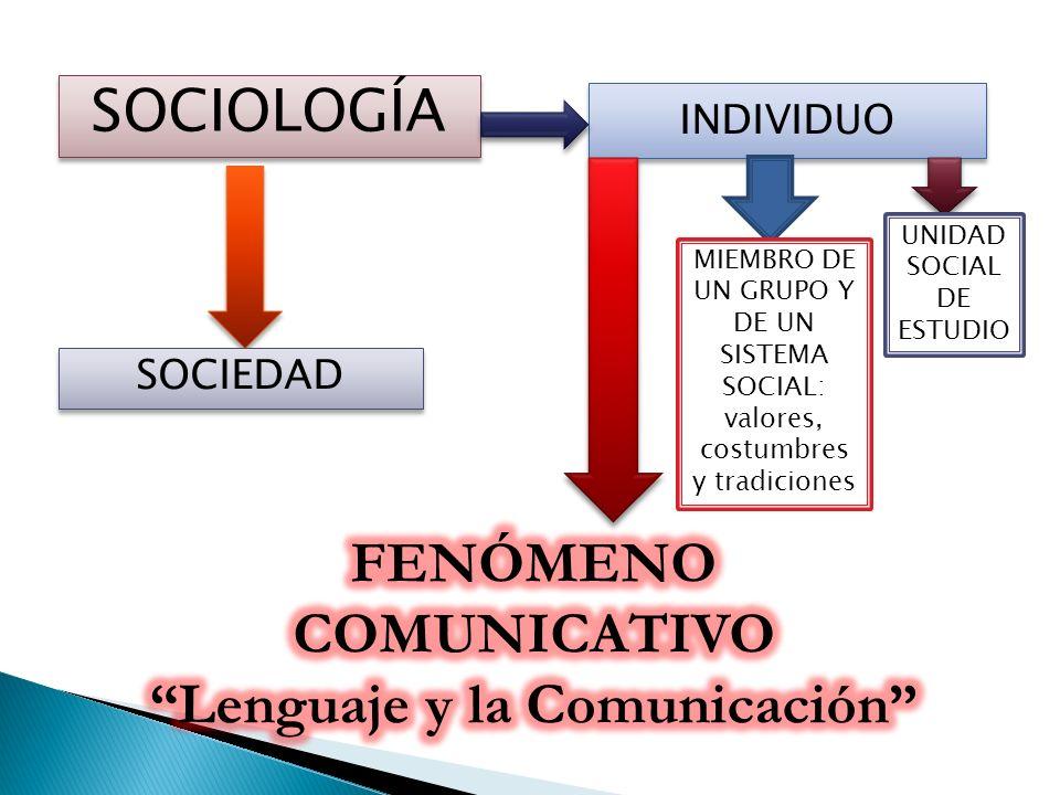 SOCIOLOGÍA INDIVIDUO SOCIEDAD UNIDAD SOCIAL DE ESTUDIO MIEMBRO DE UN GRUPO Y DE UN SISTEMA SOCIAL: valores, costumbres y tradiciones
